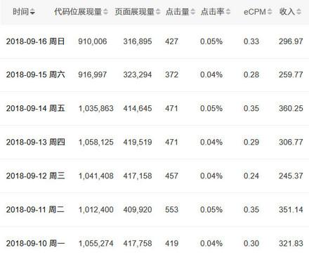 致adblockplus的easylist中文版维护者,你们太过分了 致adblockplus的easylist中文版维护者,你们太过分了 短网址资讯