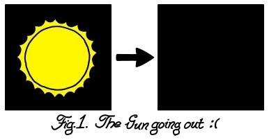 WHAT IF: 太阳突然熄灭后的地球