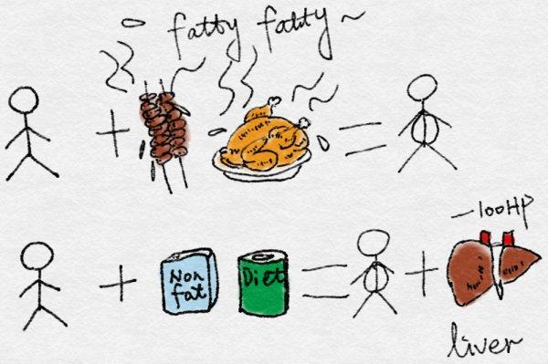 """""""健康""""食品就不會讓你胖了?太天真"""